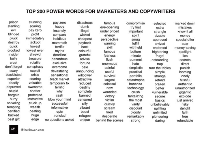 Power Words and Phrases